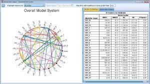 IBM SPSS Statistics 27 Crack + Activation Code Free Download 2021